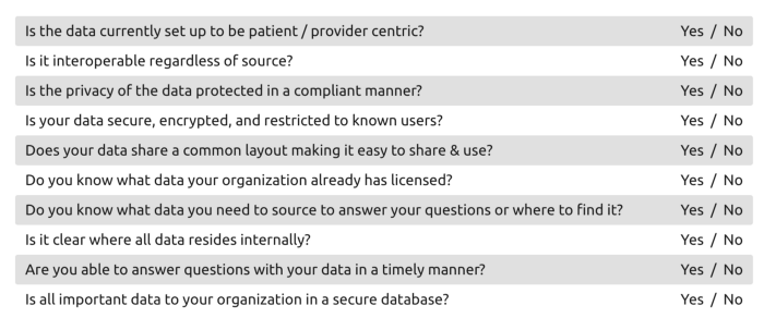 Enterprise data assessment