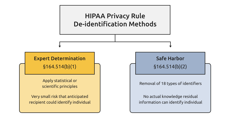 HIPAA_Privacy_Graphic