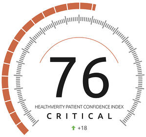 HealthVerity Patient Confidence Index